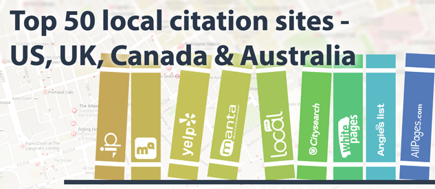 top-50-citation-sites