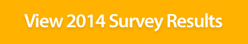 View 2014 survey results