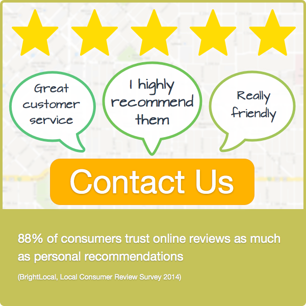 Consumers trust online reviews
