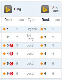 Bing results using Rank Checker