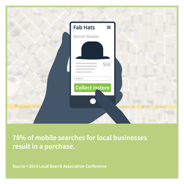 Mobile search for local business