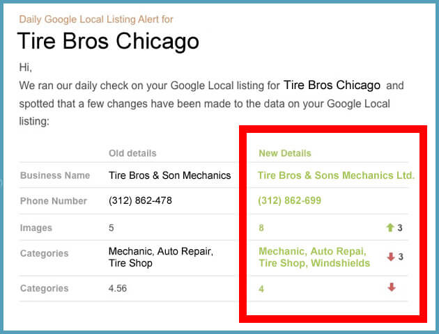 Google Local listing email alerts