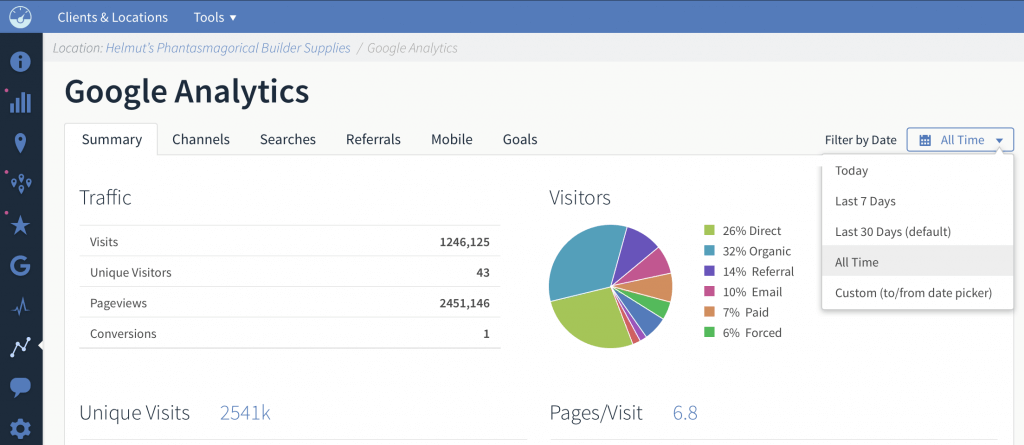 Google Analytics Integrated into Local Search Marketing Dashboard