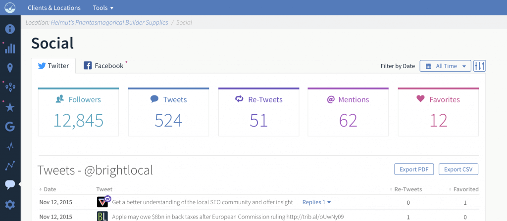 Twitter Data in Local SEO dashboard