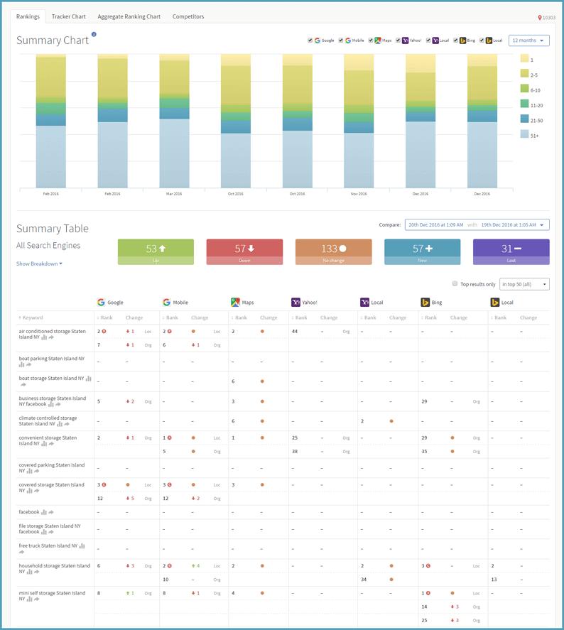 summary-chart