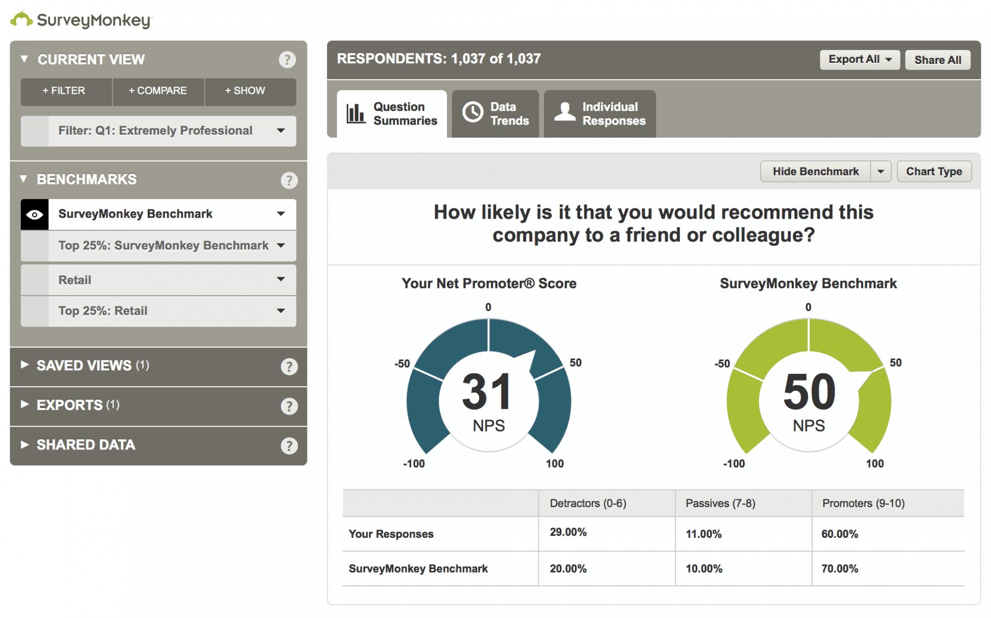 Customer Surveys SurveyMonkey Screenshot