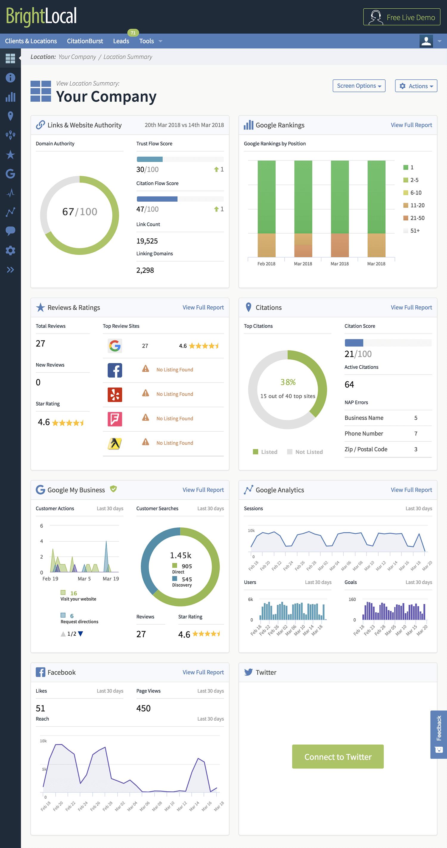 Location Dashboard Summary Screenshot