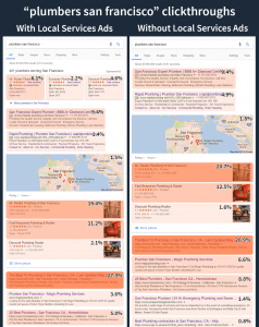 Local Services Ads by Google - San Francisco Plumbers